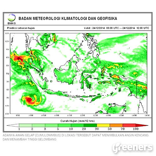 Prediksi Sebaran Hujan Sumber : BMKG