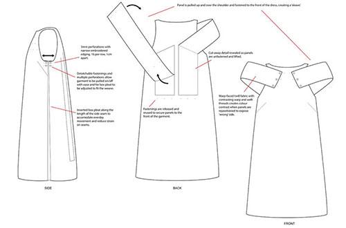 """Dalam sketsa rancangan Rhiannon Hunt ini, hiasan pada bagian belakang pakaian dapat dilepas dan dijadikan """"lengan"""" pakaian. Desain modular dalam rancangan ini diharapkan meningkatkan hubungan personal pemakai dengan pakaian yang dikenakan. Gambar: www.ecouterre.com"""