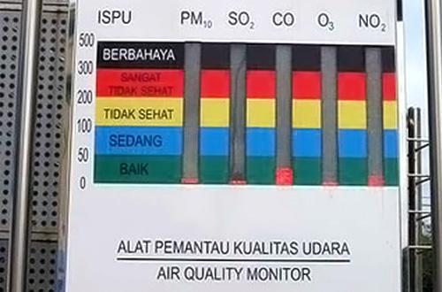 Alat pengukur polusi udara. Ilustrasi: Ist.