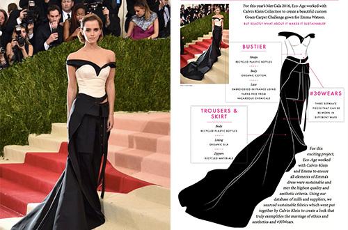 Foto kiri: Emma Watson saat menghadiri MET Gala 2016 di New York. Foto kanan: sketsa dan detail gaun. Sumber: facebook Emma Watson