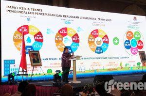 environmental quality index