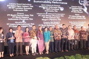 CECT Awards 2019, Penghargaan Kepedulian Sosial Lingkungan