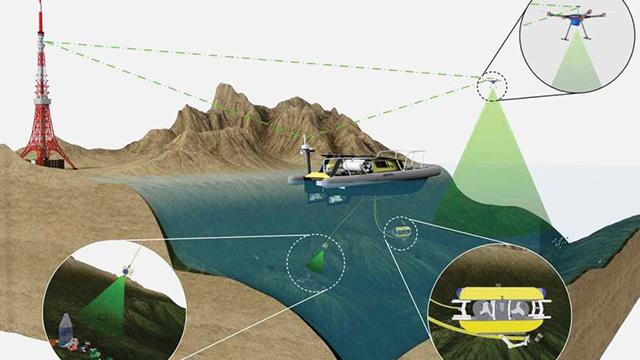 SeaClear, Proyek Robot Pembersih Dasar Laut Uni Eropa