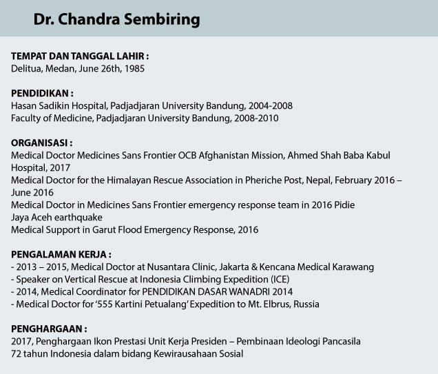 Biodata Dr. Chandra Sembiring